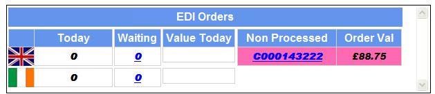 EDI Wallboard Alert